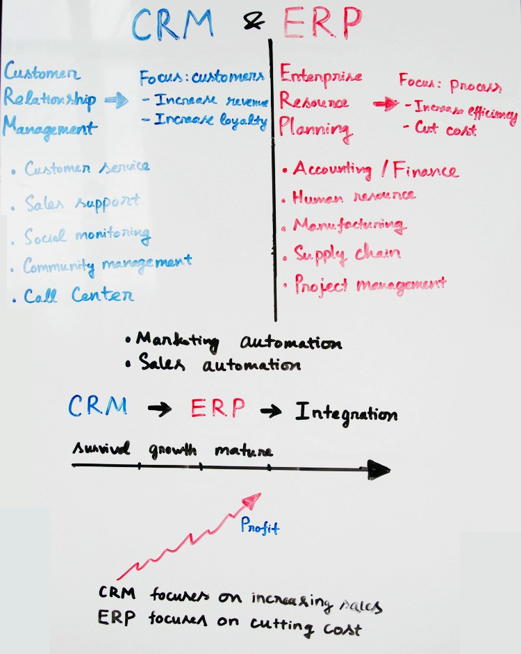 crm-erp-01-optimized
