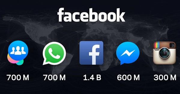 facebook-he-sinh-thai-600px