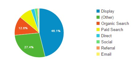 kenh-traffic-google-analytics.png