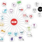 marketing-channels-2015.jpg
