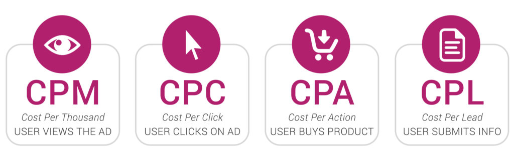 CPM.CPA  1024x324 - Programmatic Advertising Là Gì? Tổng Quan Về Display Advertising