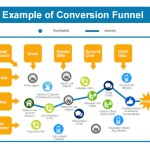conversion-funnels.png