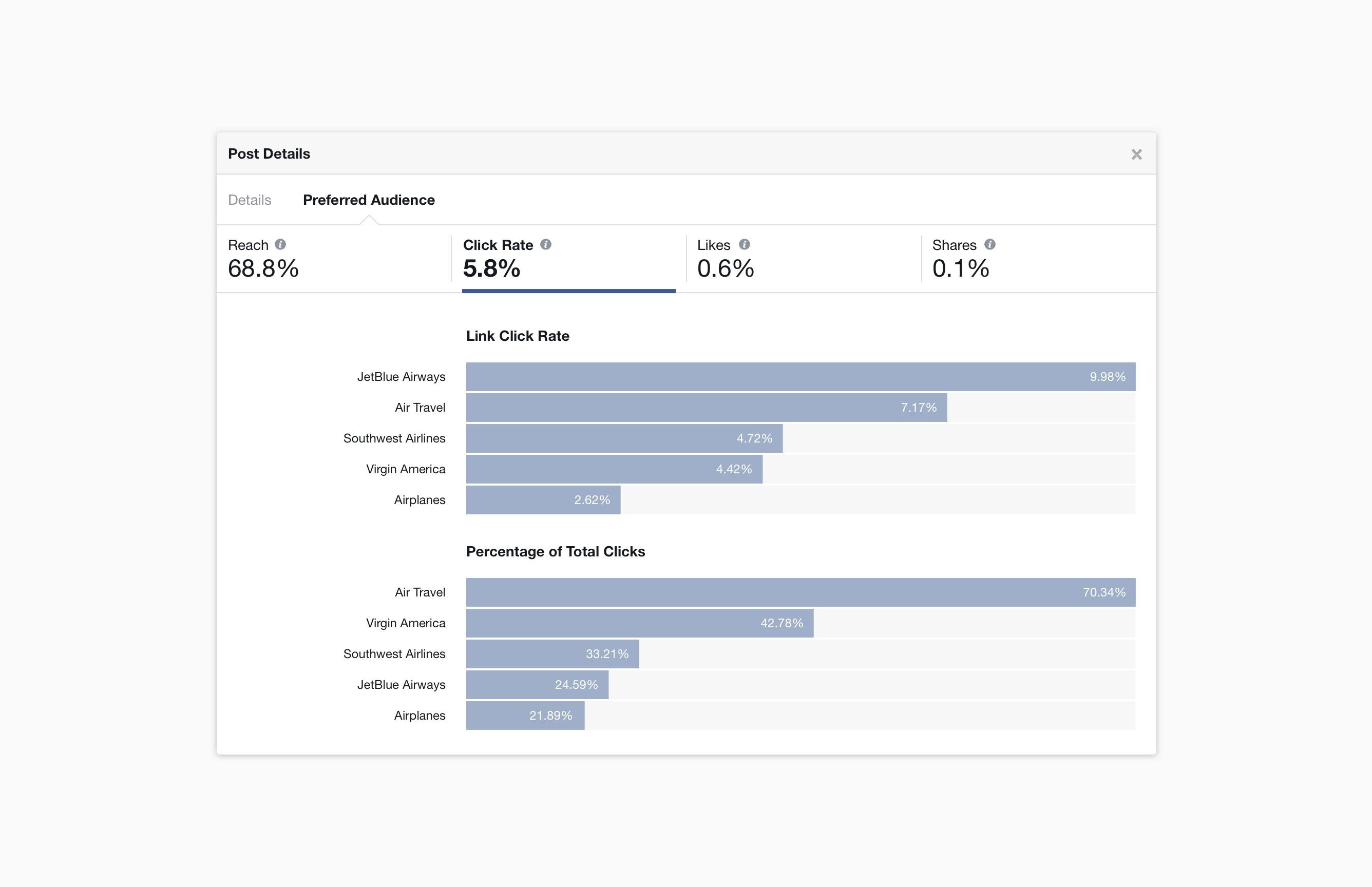 facebook-audience-optimization-007.png