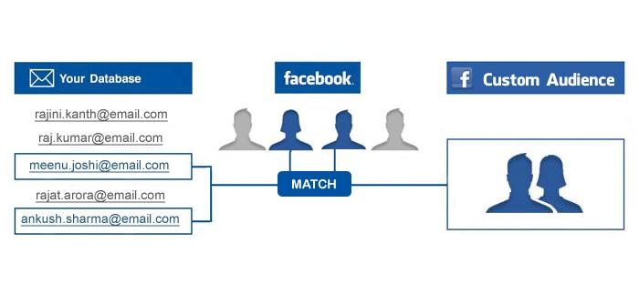 facebook-custom-audience.jpg