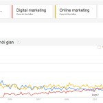 google-trend-digital-marketing.png