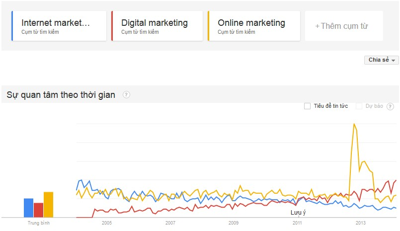 google-trend-digital-marketing.png