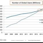 mobile-vs-desktop-users.png