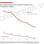 organic-reach.png