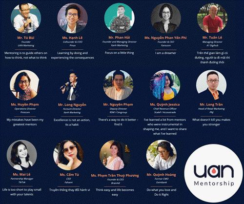 mentorship.uan.vn